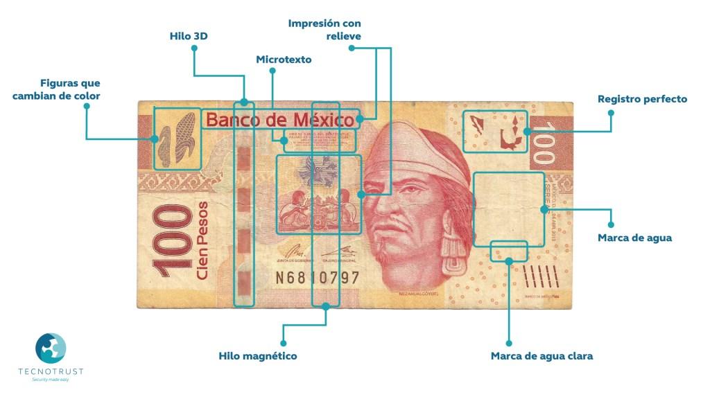 Verificación billetes