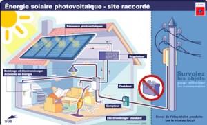 Energie renouvelable panneau solaire photovoltaique 4