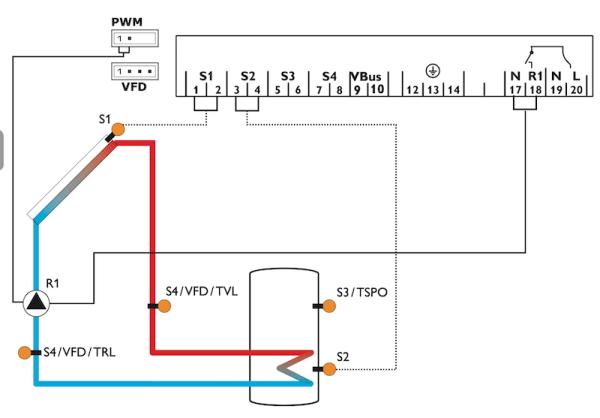 Regulation solaire delta sol resol 2 capteurs 2