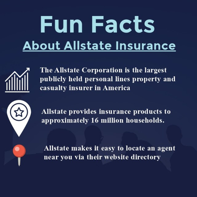 Allstate Insurance Services Review
