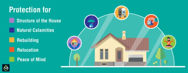 What Does House Insurance Cover