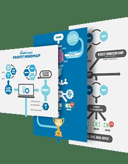 Profit Mindmap by Profit Engine