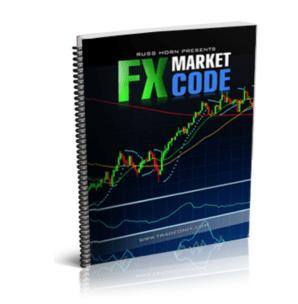 Forex Market Code
