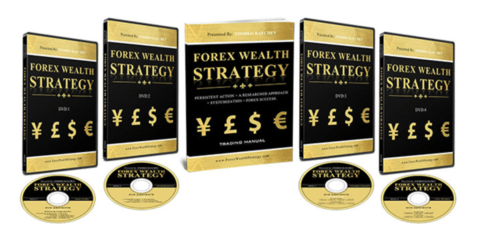 Forex Wealth Strategy
