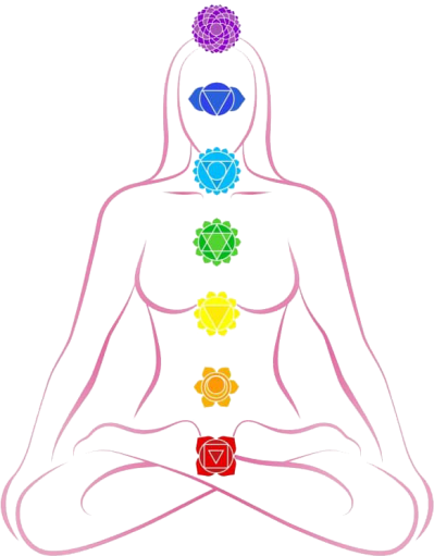 The Seven Chakra Ultimate Reset System website