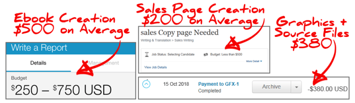 ABC Easy Online Incomes free download