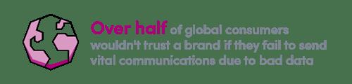 over half of global customer