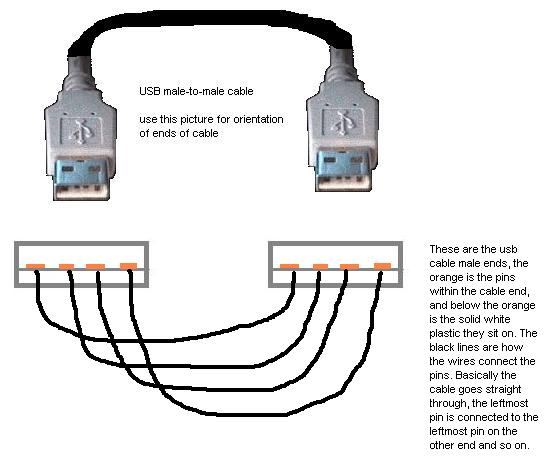 Male Plug Wiring Diagram : Usb male to wiring diagram images