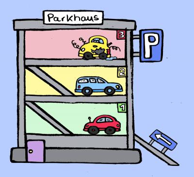 das Parkhaus