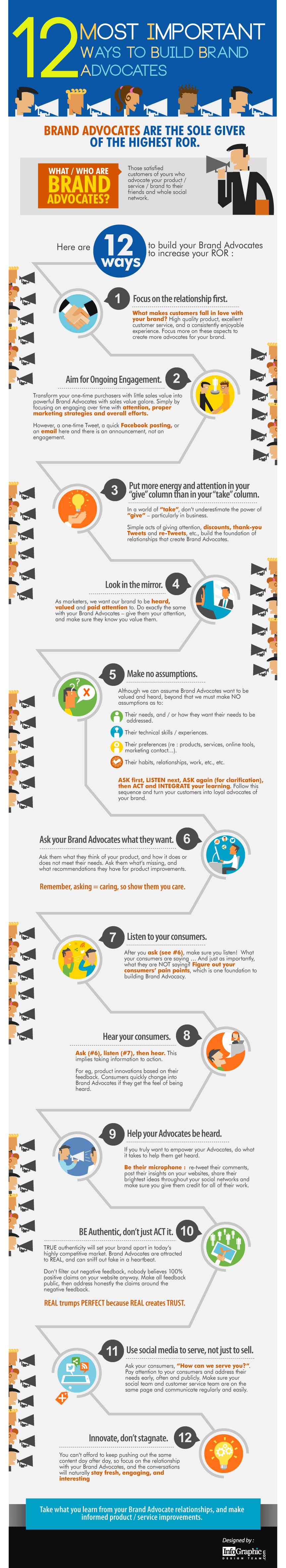 BrandAdvocates Infographic 5.10.14