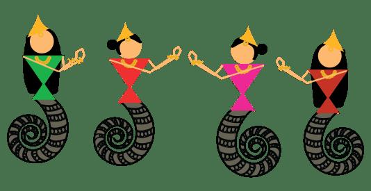 Wives of Naagraj