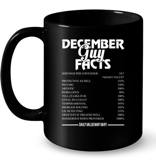 December Guy Facts 24/7 %Daily Value Servings Per Container Protective As Hell 155% Psychic 120% Mug
