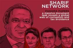 Nawaz Sharif Panama Leaks