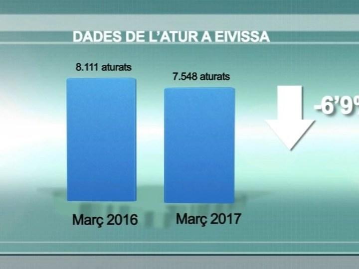 04/04 El millor març des de 2008 en nombre d'aturats