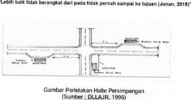 Empat Kabupaten Kota Miliki Transportasi BRT