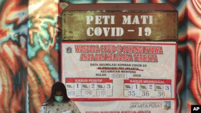 Seorang perempuan memakai masker di depan papan jumlah kematian dan kasus Covid-19 di Indonesia (Foto: AP/Achmad Ibrahim)