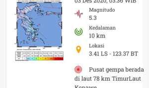 Titik kordinat terjadinya gempa