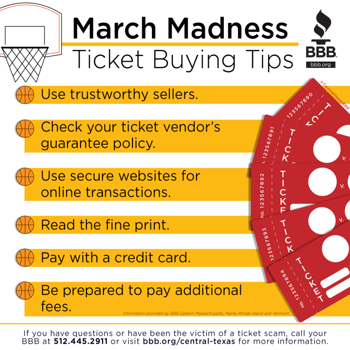 March Madness Ticket Buying Tips, 2015