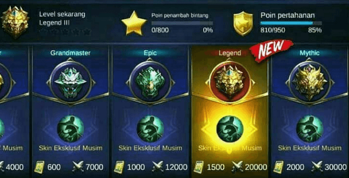 urutan pangkat mobile legends