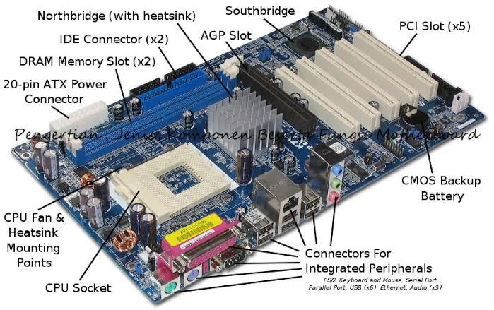 bagian motherboard