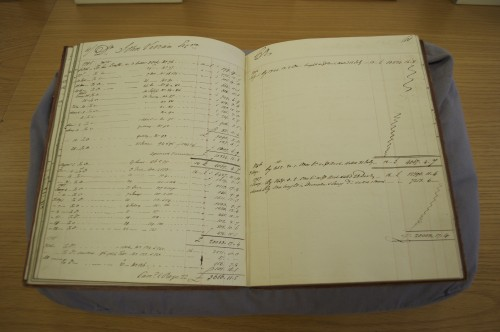 Ore procurement book from Grenfell and Co. copper company (credit: Centre for Buckinghamshire Studies, Aylesbury).