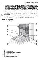 Инструкции посудомоечные машины