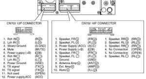 TOYOTA Car Radio Stereo Audio Wiring Diagram Autoradio connector wire installation schematic