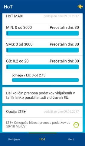 Spremljanje porabe v aplikaciji Moj HoT.