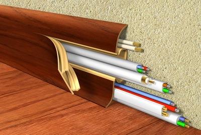 Kabel-kanal plintusnyi