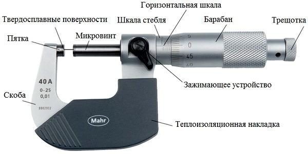 Mikrometr ustroistvo