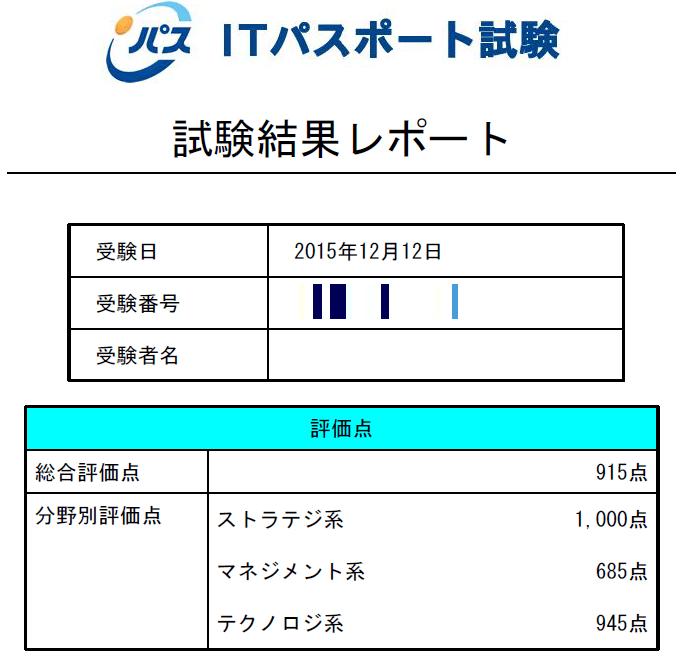 ITパスポート試験結果レポート。ストラテジ系が奇跡の満点で総合評価点は915点。