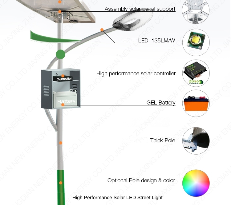 Solar Street Lights – Solar PV Systems