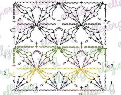 Puntada crochet1