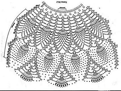 Vestido crochet de bebé patrón1