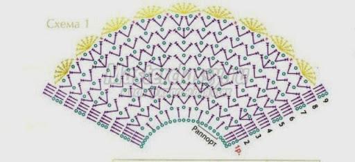 Vestido crochet de bebé patrón2