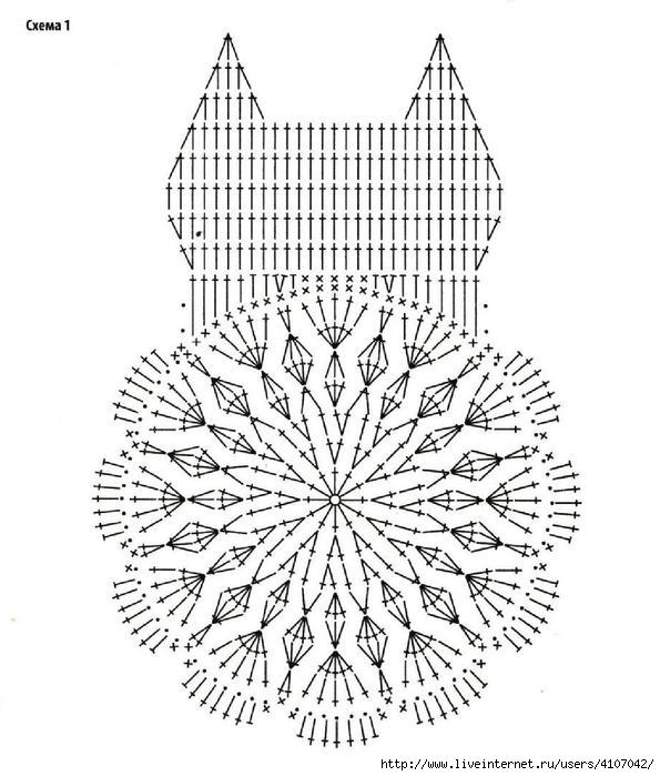 Agarradera Buho ganchillo esquemas ⋆ Crochet Patrones