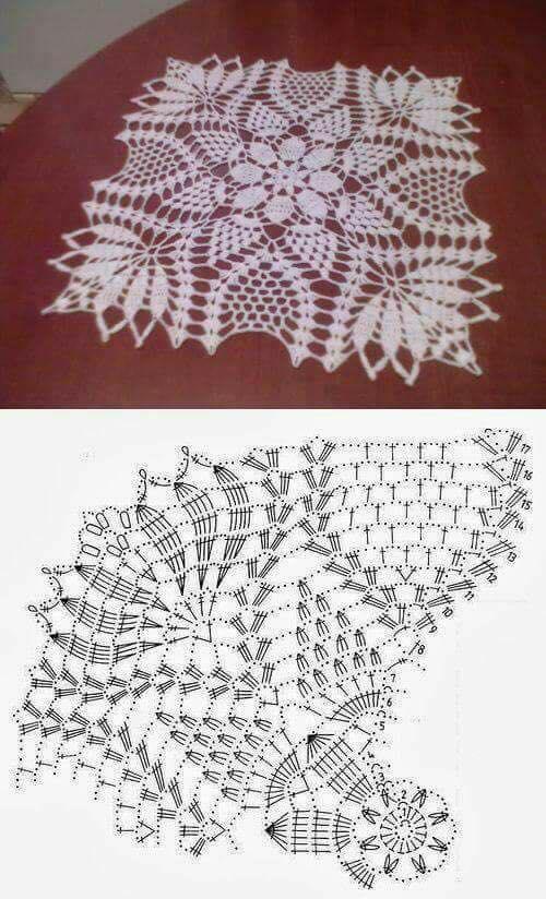 Colección de tapetes en ganchillo con patrones ⋆ Crochet Patrones