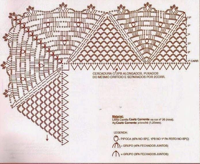 Gancho borde con esquina ➤ EL ARTE DE TEJER ➤ Crochet Patrones