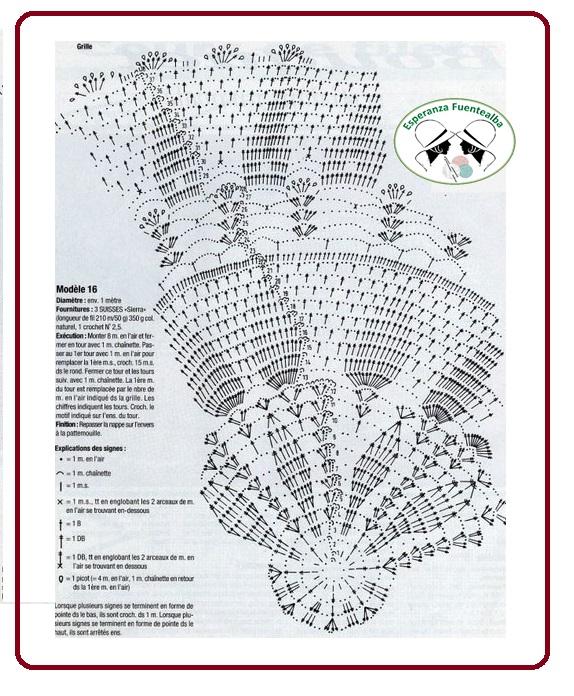 Crochet manteles patrones1