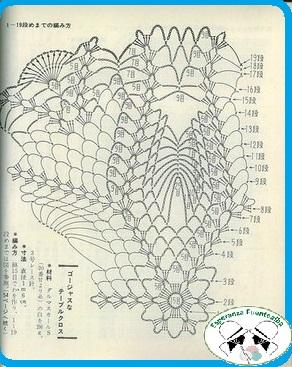 Manteles de crochet patrones1