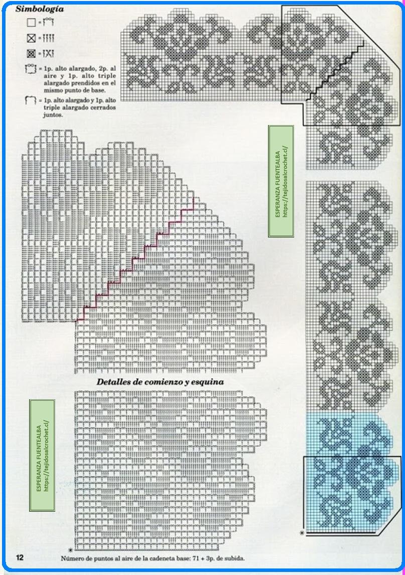 Puntillas tejidas al crochet1