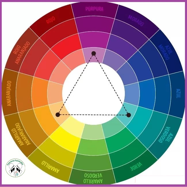 Cómo combinar los colores para Crochet4
