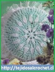 Almohadones circulares crochet