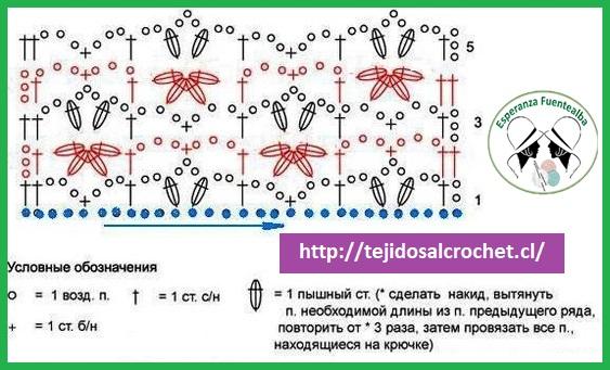 Colchas tejidas a gancho patrones2