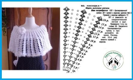 Como hacer crochet0
