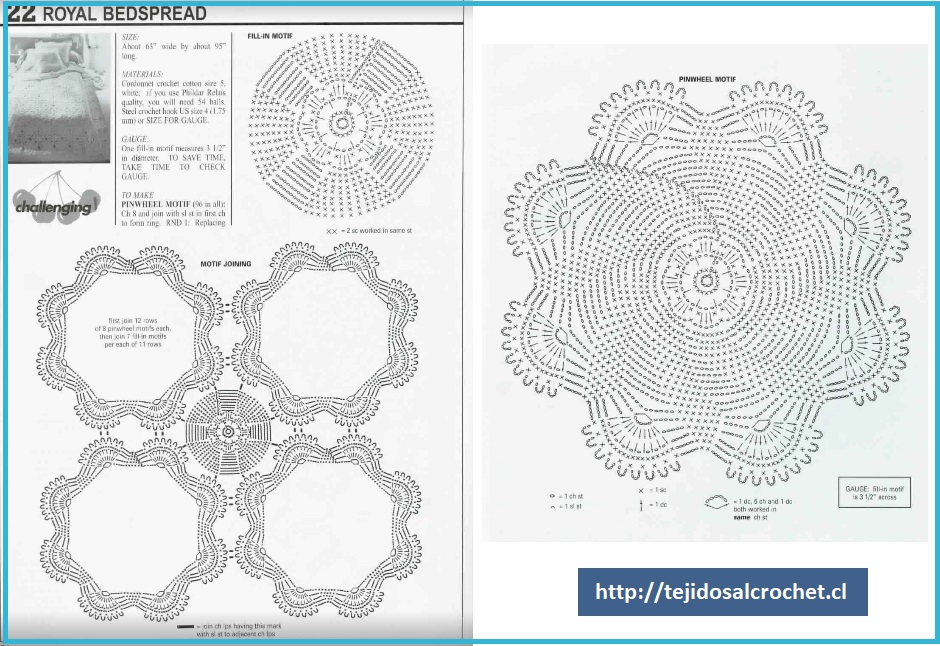 Modelos de colchas tejidas a crochet1