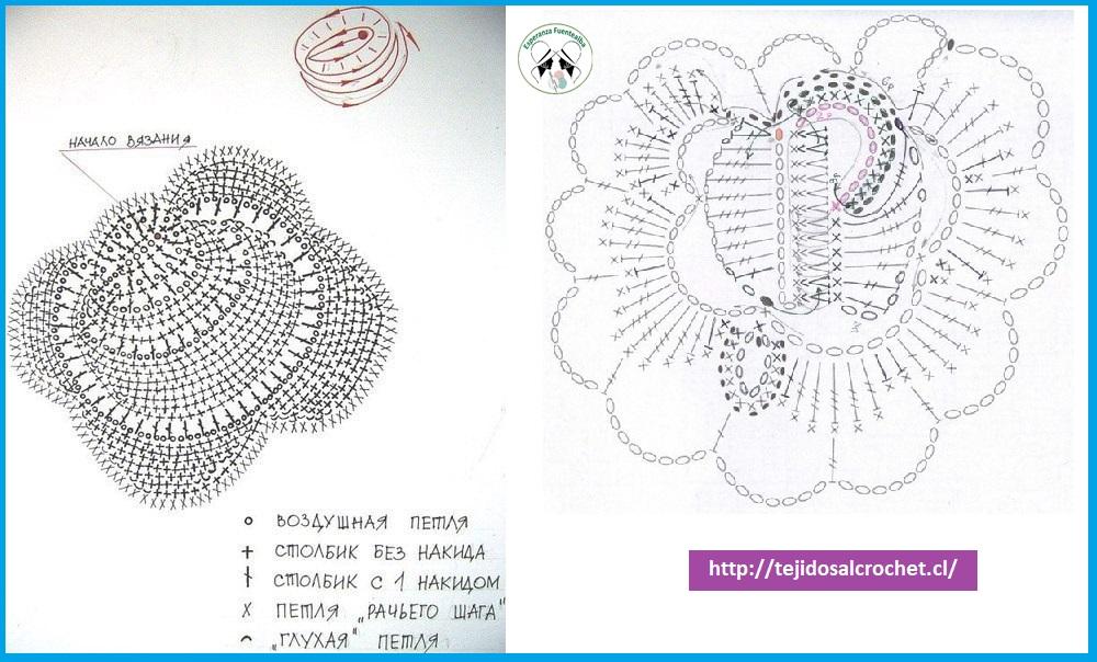 Rosas a crochet patrones1