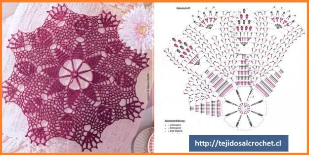 Trabajos de ganchillo o crochet1