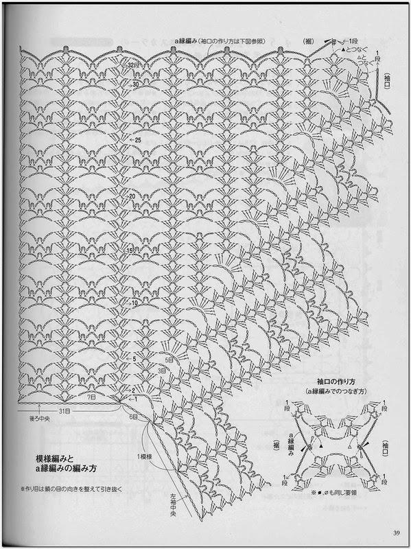 Patrón Capa crochet calada2