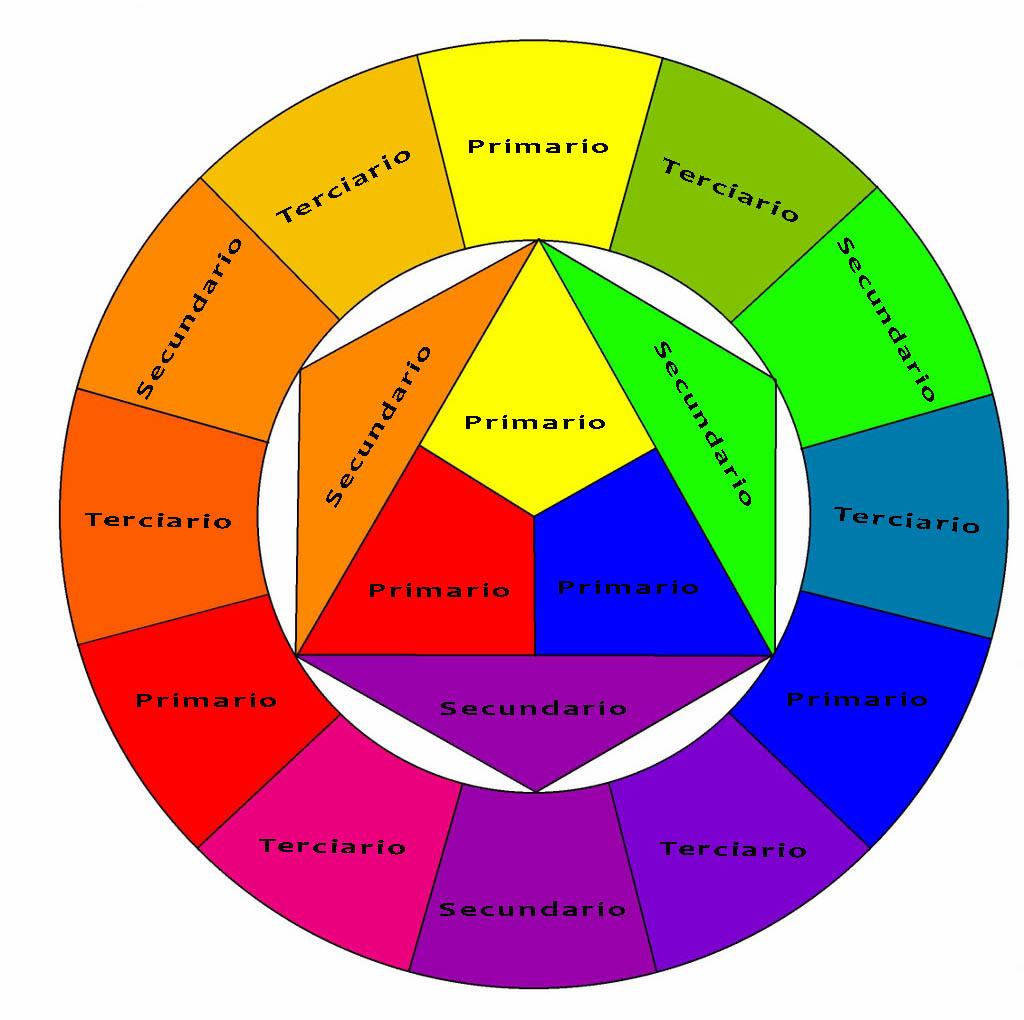 Como combinar colores tejiendo de corazon - Mezcla de colores para pintar ...